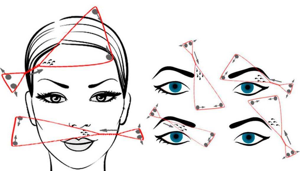 Фото: Схема коррекции бровей нитками